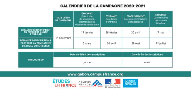 Calendrier Lancement Ariane 2021 CALENDRIER DE LA CAMPAGNE 2020 2021 | Campus France